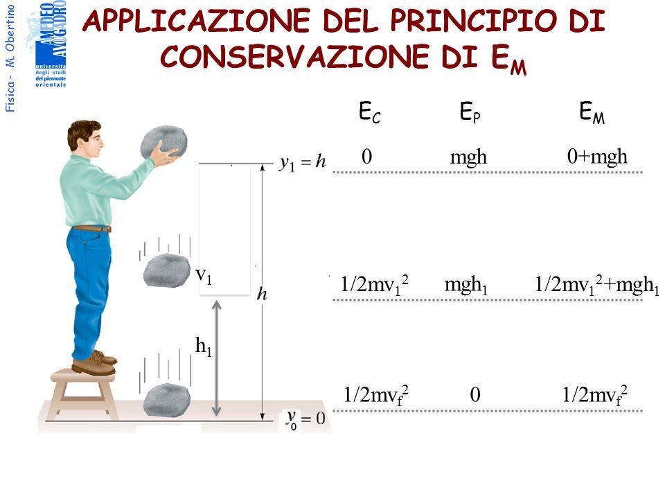 Fisica - M. Obertino APPLICAZIONE DEL PRINCIPIO DI CONSERVAZIONE DI E M ECEC EPEP EMEM 0 mgh 0+mgh 1/2mv 1 2 mgh 1 1/2mv 1 2 +mgh 1 1/2mv f 2 0 v1v1 h