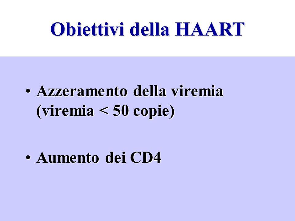 Obiettivi della HAART Azzeramento della viremia (viremia < 50 copie)Azzeramento della viremia (viremia < 50 copie) Aumento dei CD4Aumento dei CD4