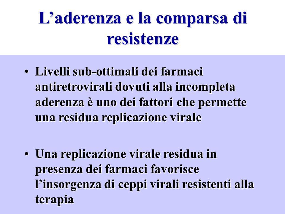 L'aderenza e la comparsa di resistenze Livelli sub-ottimali dei farmaci antiretrovirali dovuti alla incompleta aderenza è uno dei fattori che permette
