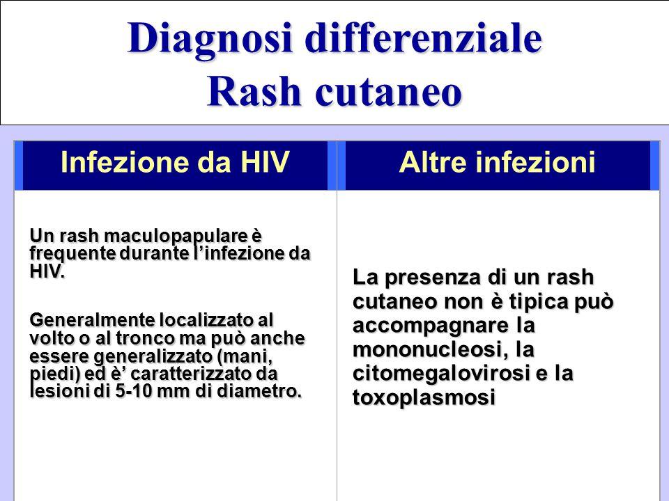 Infezione da HIVAltre infezioni Un rash maculopapulare è frequente durante l'infezione da HIV. Generalmente localizzato al volto o al tronco ma può an