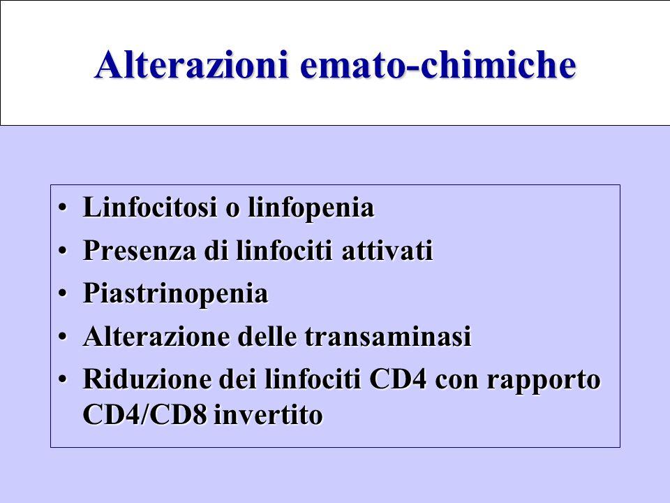 Alterazioni emato-chimiche Linfocitosi o linfopeniaLinfocitosi o linfopenia Presenza di linfociti attivatiPresenza di linfociti attivati Piastrinopeni