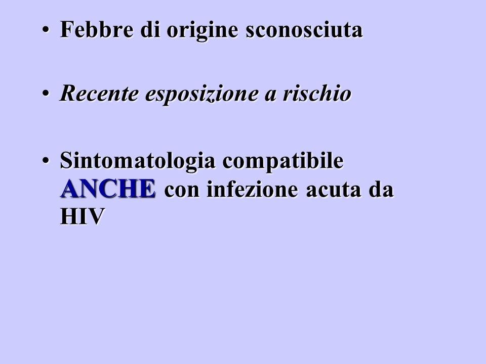 Febbre di origine sconosciutaFebbre di origine sconosciuta Recente esposizione a rischioRecente esposizione a rischio Sintomatologia compatibile ANCHE
