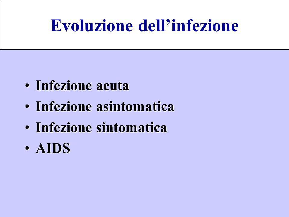 Infezione acutaInfezione acuta Infezione asintomaticaInfezione asintomatica Infezione sintomaticaInfezione sintomatica AIDSAIDS Evoluzione dell'infezi