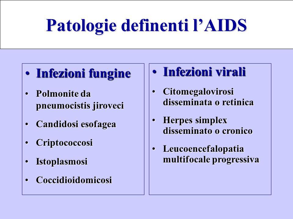 Infezioni fungineInfezioni fungine Polmonite da pneumocistis jiroveciPolmonite da pneumocistis jiroveci Candidosi esofageaCandidosi esofagea Criptococ