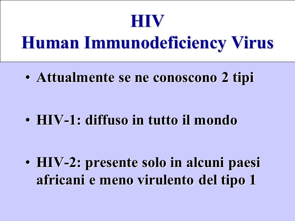 Attualmente se ne conoscono 2 tipiAttualmente se ne conoscono 2 tipi HIV-1: diffuso in tutto il mondoHIV-1: diffuso in tutto il mondo HIV-2: presente