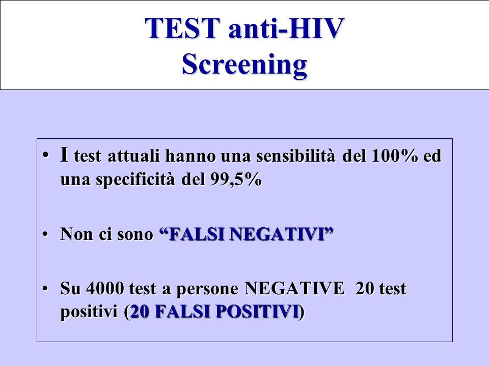 I test attuali hanno una sensibilità del 100% ed una specificità del 99,5%I test attuali hanno una sensibilità del 100% ed una specificità del 99,5% N