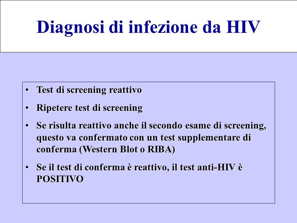 Test di screening reattivoTest di screening reattivo Ripetere test di screeningRipetere test di screening Se risulta reattivo anche il secondo esame d