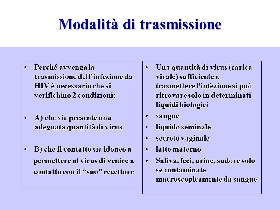 Modalità di trasmissione Una quantità di virus (carica virale) sufficiente a trasmettere l'infezione si può ritrovare solo in determinati liquidi biol