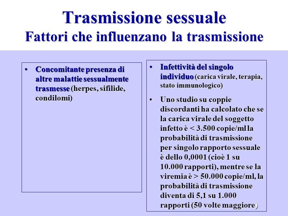 Concomitante presenza di altre malattie sessualmente trasmesse (herpes, sifilide, condilomi)Concomitante presenza di altre malattie sessualmente trasm