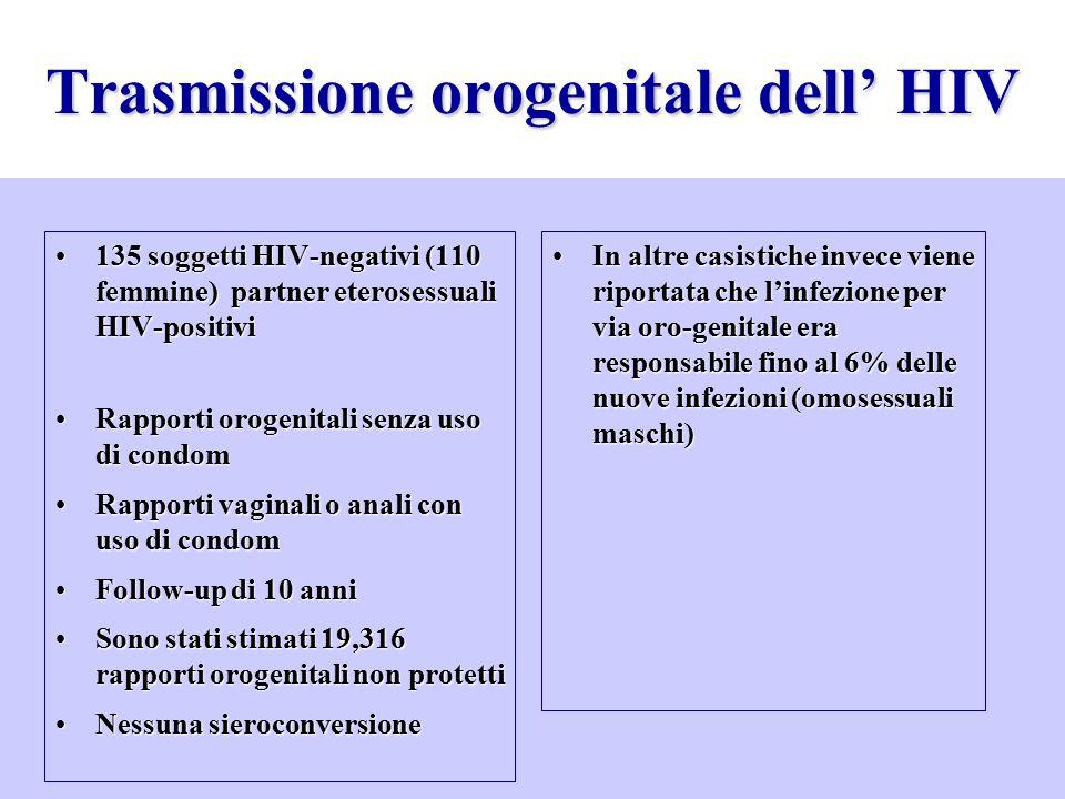 135 soggetti HIV-negativi (110 femmine) partner eterosessuali HIV-positivi135 soggetti HIV-negativi (110 femmine) partner eterosessuali HIV-positivi R