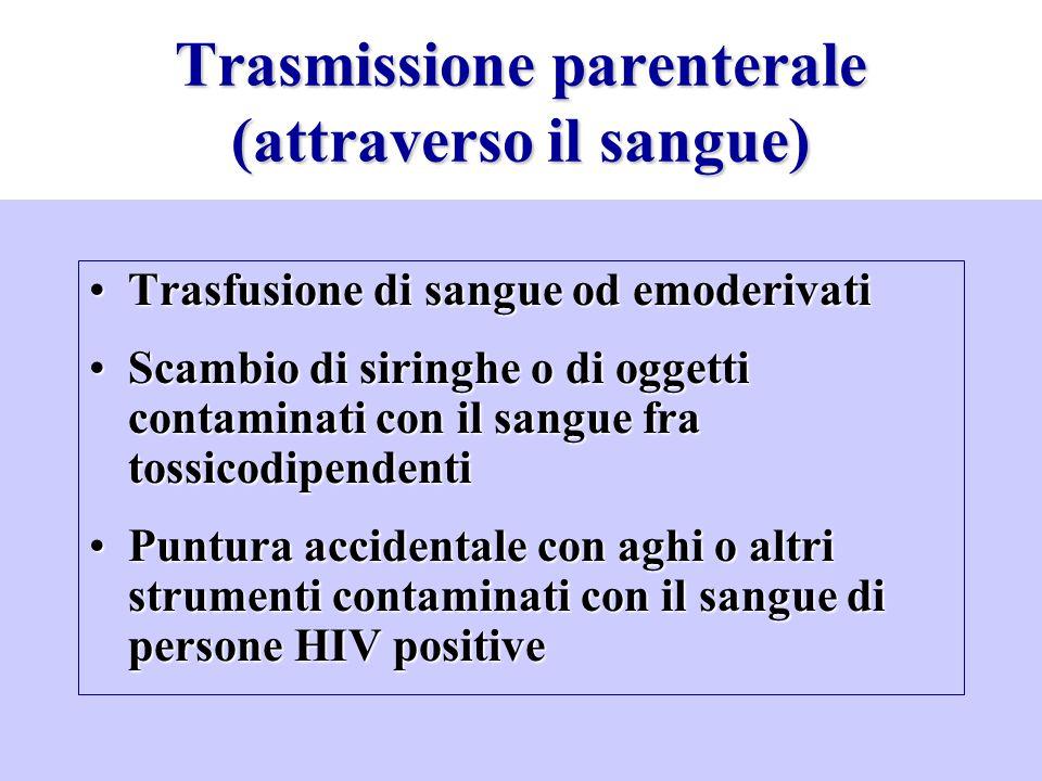 Trasmissione parenterale (attraverso il sangue) Trasfusione di sangue od emoderivatiTrasfusione di sangue od emoderivati Scambio di siringhe o di ogge