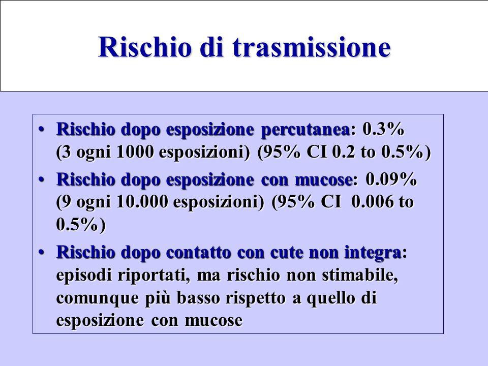 Rischio dopo esposizione percutanea: 0.3% (3 ogni 1000 esposizioni) (95% CI 0.2 to 0.5%)Rischio dopo esposizione percutanea: 0.3% (3 ogni 1000 esposiz