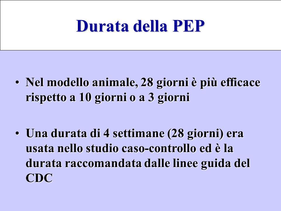 Nel modello animale, 28 giorni è più efficace rispetto a 10 giorni o a 3 giorniNel modello animale, 28 giorni è più efficace rispetto a 10 giorni o a