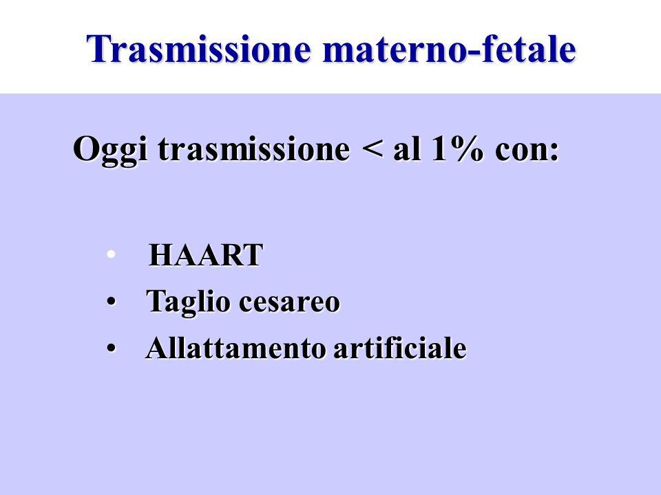 Trasmissione materno-fetale HAART Taglio cesareo Taglio cesareo Allattamento artificiale Allattamento artificiale Oggi trasmissione < al 1% con: