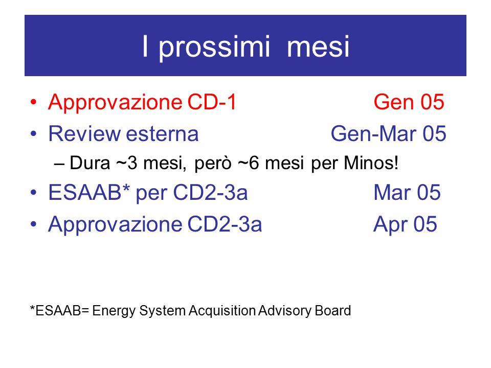 I prossimi mesi Approvazione CD-1Gen 05 Review esterna Gen-Mar 05 –Dura ~3 mesi, però ~6 mesi per Minos.