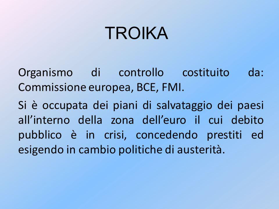 TROIKA Organismo di controllo costituito da: Commissione europea, BCE, FMI. Si è occupata dei piani di salvataggio dei paesi all'interno della zona de