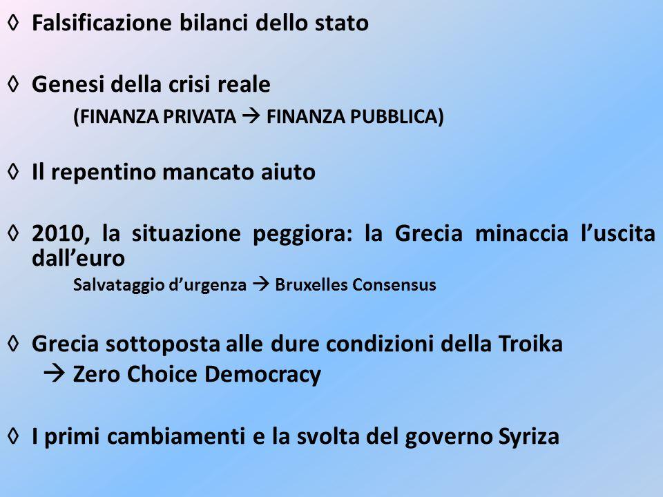 ◊Falsificazione bilanci dello stato ◊Genesi della crisi reale (FINANZA PRIVATA  FINANZA PUBBLICA) ◊Il repentino mancato aiuto ◊2010, la situazione peggiora: la Grecia minaccia l'uscita dall'euro Salvataggio d'urgenza  Bruxelles Consensus ◊Grecia sottoposta alle dure condizioni della Troika  Zero Choice Democracy ◊I primi cambiamenti e la svolta del governo Syriza