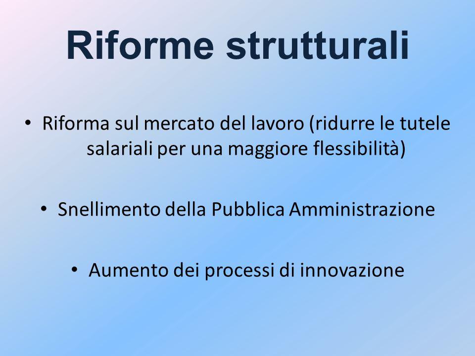 Riforme strutturali Riforma sul mercato del lavoro (ridurre le tutele salariali per una maggiore flessibilità) Snellimento della Pubblica Amministrazione Aumento dei processi di innovazione