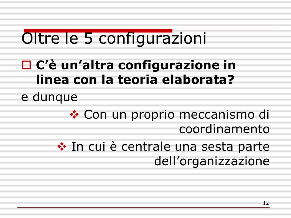 12 Oltre le 5 configurazioni  C'è un'altra configurazione in linea con la teoria elaborata? e dunque  Con un proprio meccanismo di coordinamento  I