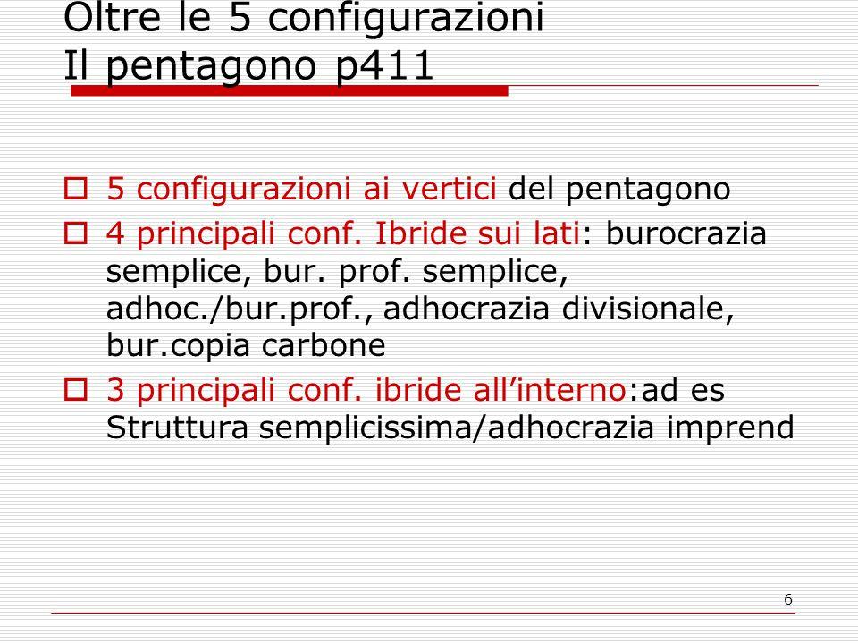 6 Oltre le 5 configurazioni Il pentagono p411  5 configurazioni ai vertici del pentagono  4 principali conf. Ibride sui lati: burocrazia semplice, b
