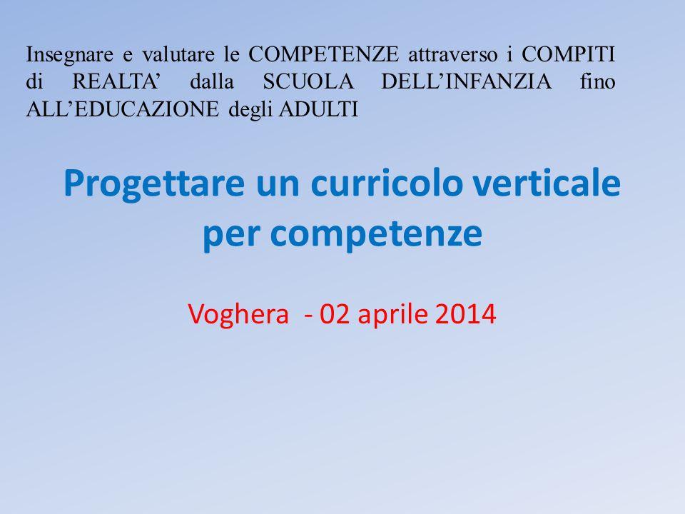 Progettare un curricolo verticale per competenze Voghera - 02 aprile 2014 Insegnare e valutare le COMPETENZE attraverso i COMPITI di REALTA' dalla SCUOLA DELL'INFANZIA fino ALL'EDUCAZIONE degli ADULTI