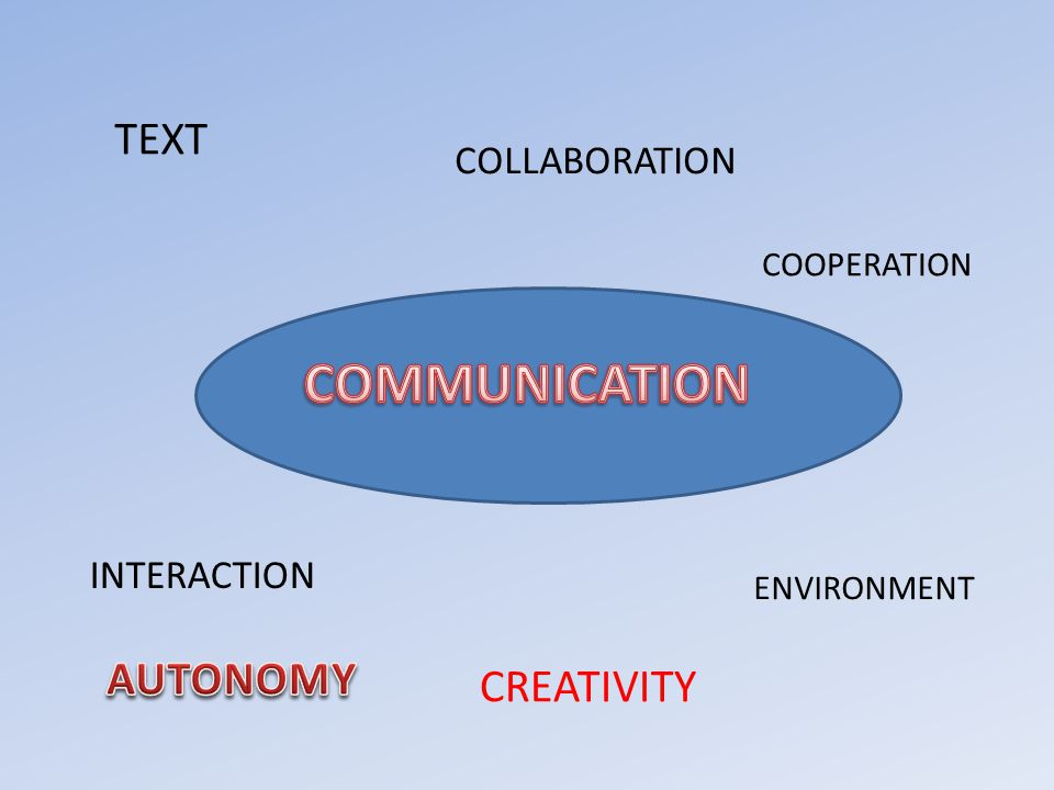 TEXT COLLABORATION CREATIVITY INTERACTION COOPERATION ENVIRONMENT