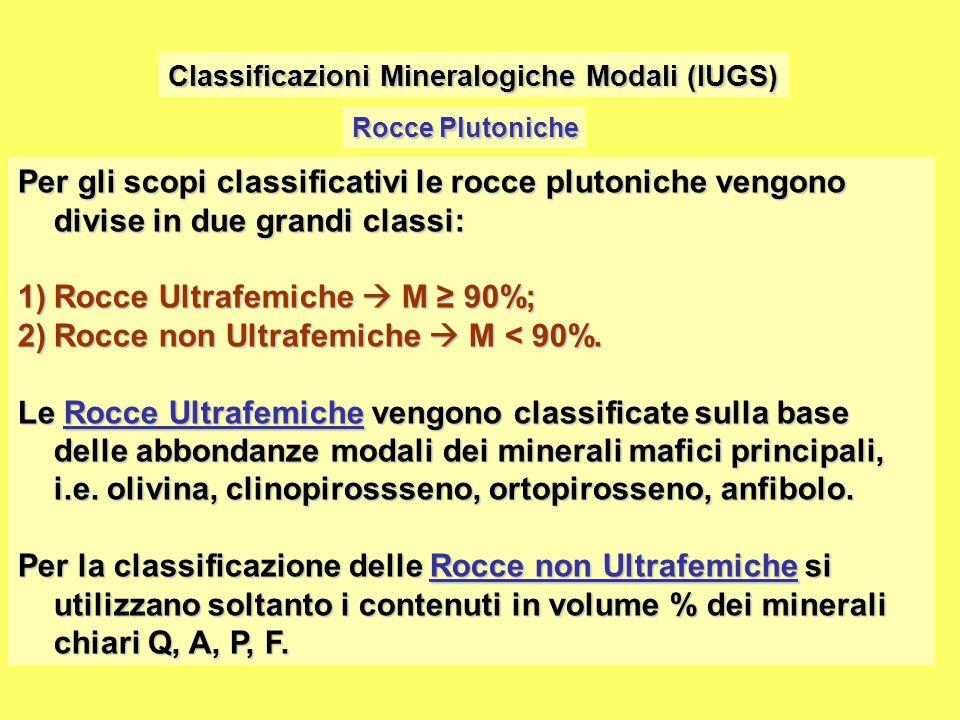 Classificazioni Mineralogiche Modali (IUGS) Per gli scopi classificativi le rocce plutoniche vengono divise in due grandi classi: 1)Rocce Ultrafemiche