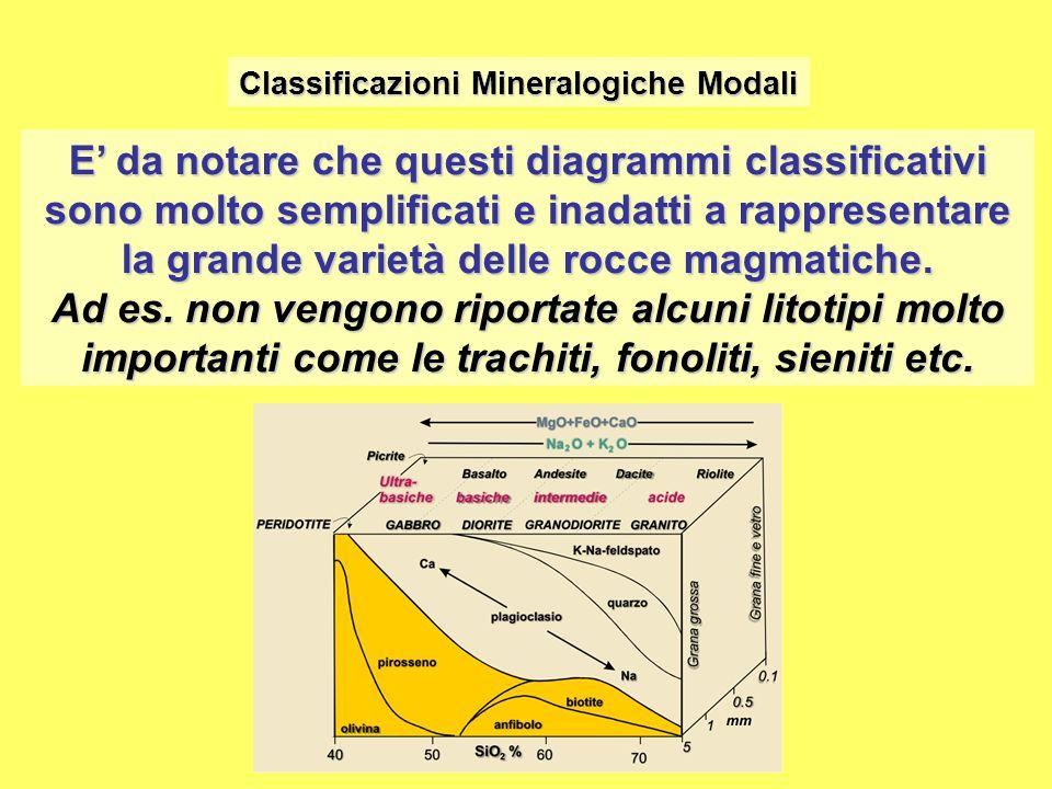 Classificazioni Mineralogiche Modali E' da notare che questi diagrammi classificativi sono molto semplificati e inadatti a rappresentare la grande var