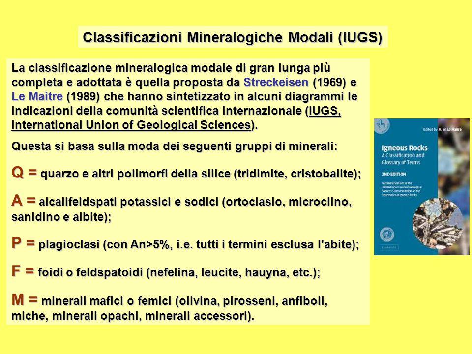 La classificazione mineralogica modale di gran lunga più completa e adottata è quella proposta da Streckeisen (1969) e Le Maitre (1989) che hanno sint
