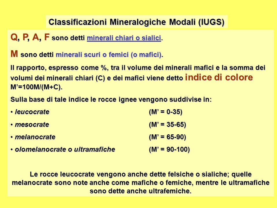 Per utilizzare le classificazioni mineralogiche modali IUGS è necessario utilizzare DIAGRAMMA TERNARI.