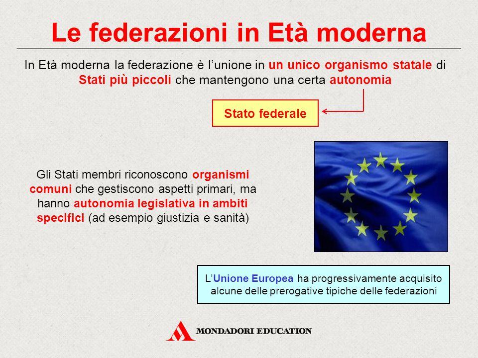 Le federazioni in Età moderna Gli Stati membri riconoscono organismi comuni che gestiscono aspetti primari, ma hanno autonomia legislativa in ambiti s