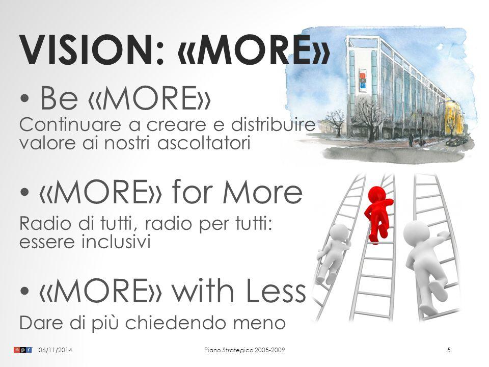 06/11/2014Piano Strategico 2005-20094