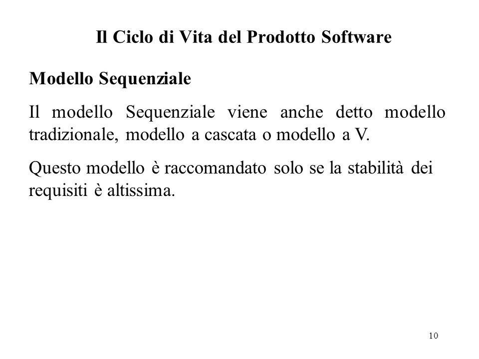 10 Il Ciclo di Vita del Prodotto Software Modello Sequenziale Il modello Sequenziale viene anche detto modello tradizionale, modello a cascata o model