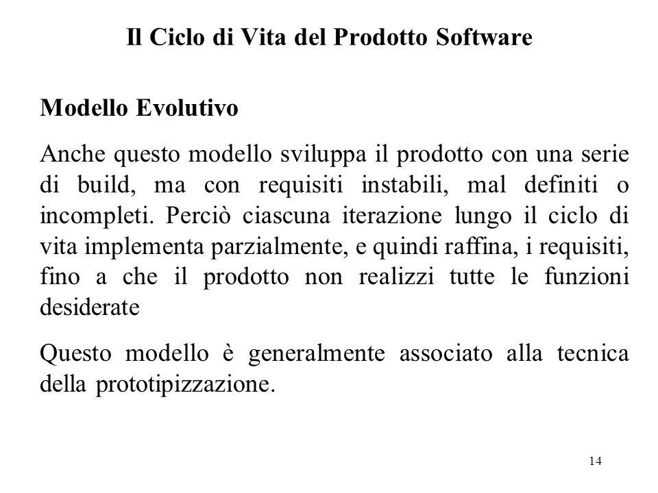 14 Il Ciclo di Vita del Prodotto Software Modello Evolutivo Anche questo modello sviluppa il prodotto con una serie di build, ma con requisiti instabi