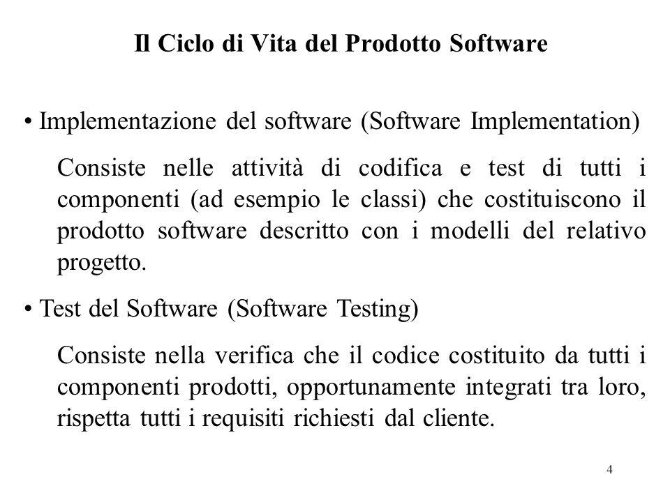 4 Il Ciclo di Vita del Prodotto Software Implementazione del software (Software Implementation) Consiste nelle attività di codifica e test di tutti i