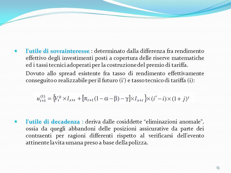 13 l'utile di sovrainteresse l'utile di sovrainteresse : determinato dalla differenza fra rendimento effettivo degli investimenti posti a copertura de