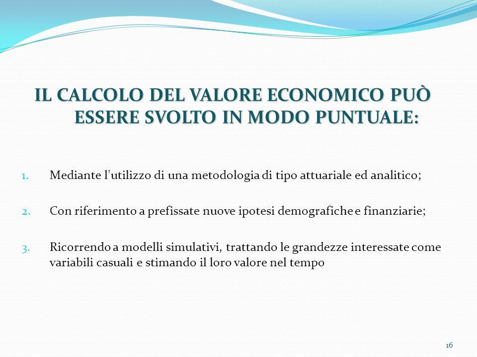 16 IL CALCOLO DEL VALORE ECONOMICO PUÒ ESSERE SVOLTO IN MODO PUNTUALE: 1. Mediante l'utilizzo di una metodologia di tipo attuariale ed analitico; 2. C