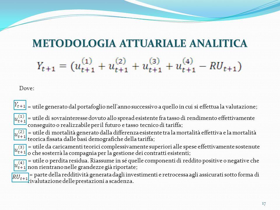 17 METODOLOGIA ATTUARIALE ANALITICA Dove: = utile generato dal portafoglio nell'anno successivo a quello in cui si effettua la valutazione; = utile di