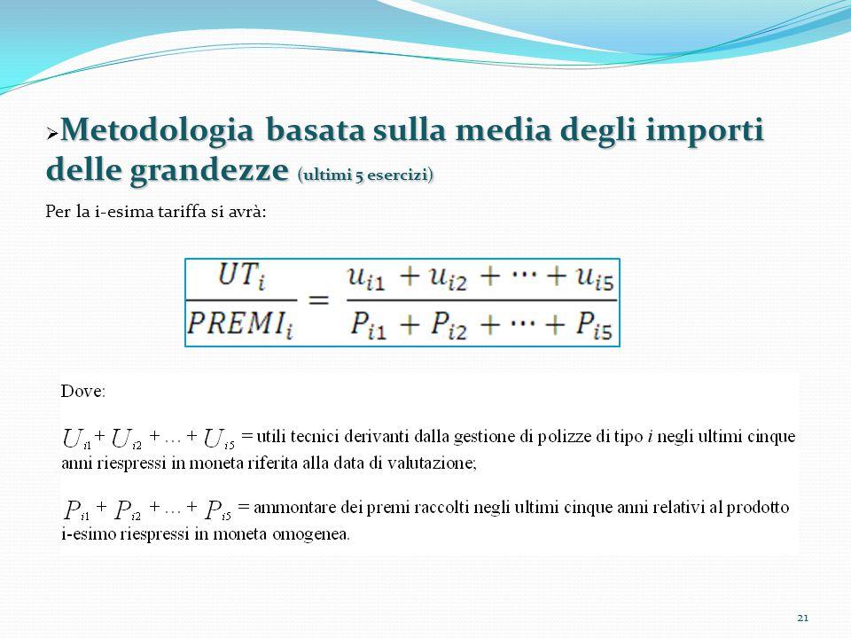 21 Metodologia basata sulla media degli importi delle grandezze (ultimi 5 esercizi)  Metodologia basata sulla media degli importi delle grandezze (ul