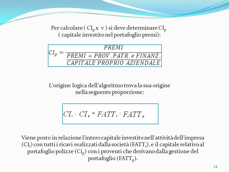 24 Per calcolare ( CI p x v ) si deve determinare CI p ( capitale investito nel portafoglio premi): Viene posto in relazione l'intero capitale investi