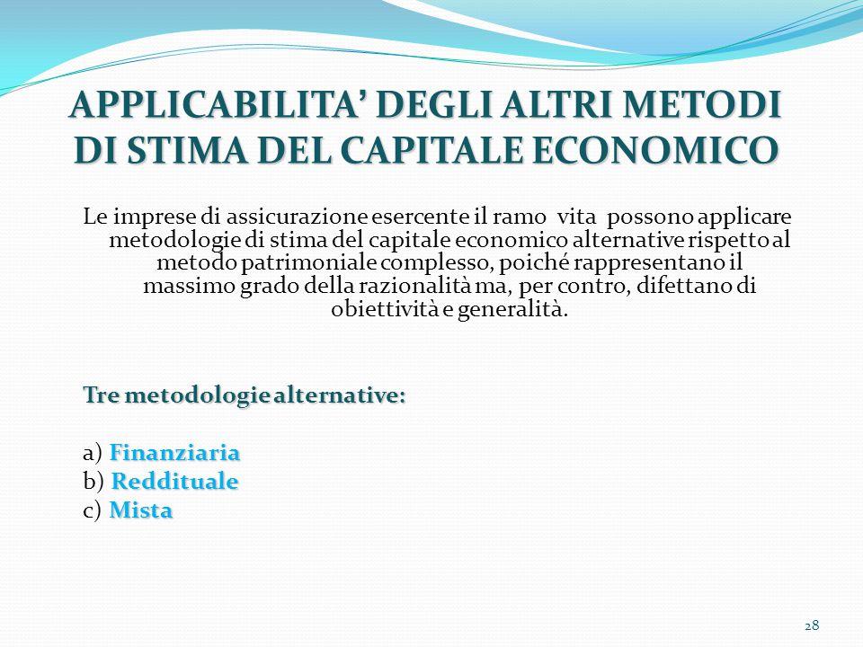 APPLICABILITA' DEGLI ALTRI METODI DI STIMA DEL CAPITALE ECONOMICO Le imprese di assicurazione esercente il ramo vita possono applicare metodologie di