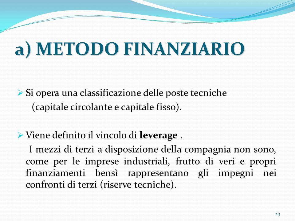 a) METODO FINANZIARIO  Si opera una classificazione delle poste tecniche (capitale circolante e capitale fisso).  Viene definito il vincolo di lever