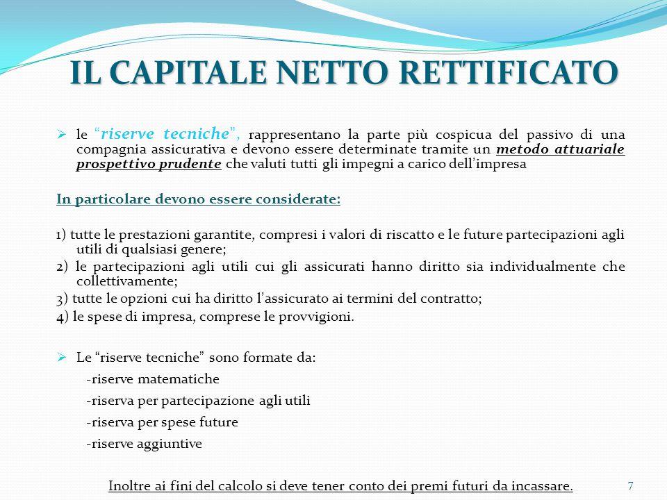 """IL CAPITALE NETTO RETTIFICATO  le """"riserve tecniche"""", rappresentano la parte più cospicua del passivo di una compagnia assicurativa e devono essere d"""
