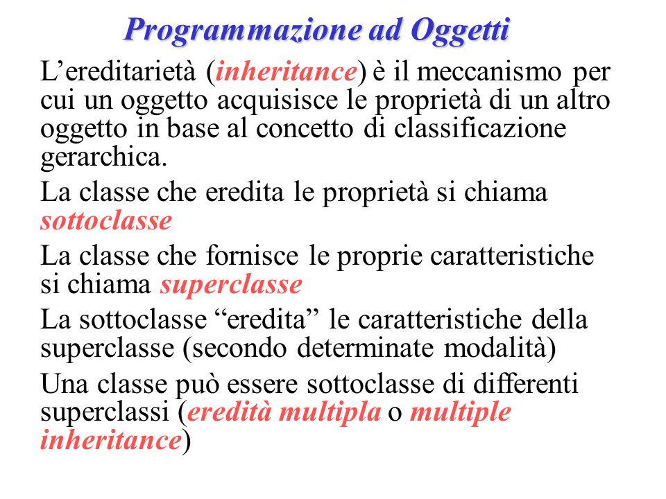 Programmazione ad Oggetti L'ereditarietà (inheritance) è il meccanismo per cui un oggetto acquisisce le proprietà di un altro oggetto in base al concetto di classificazione gerarchica.