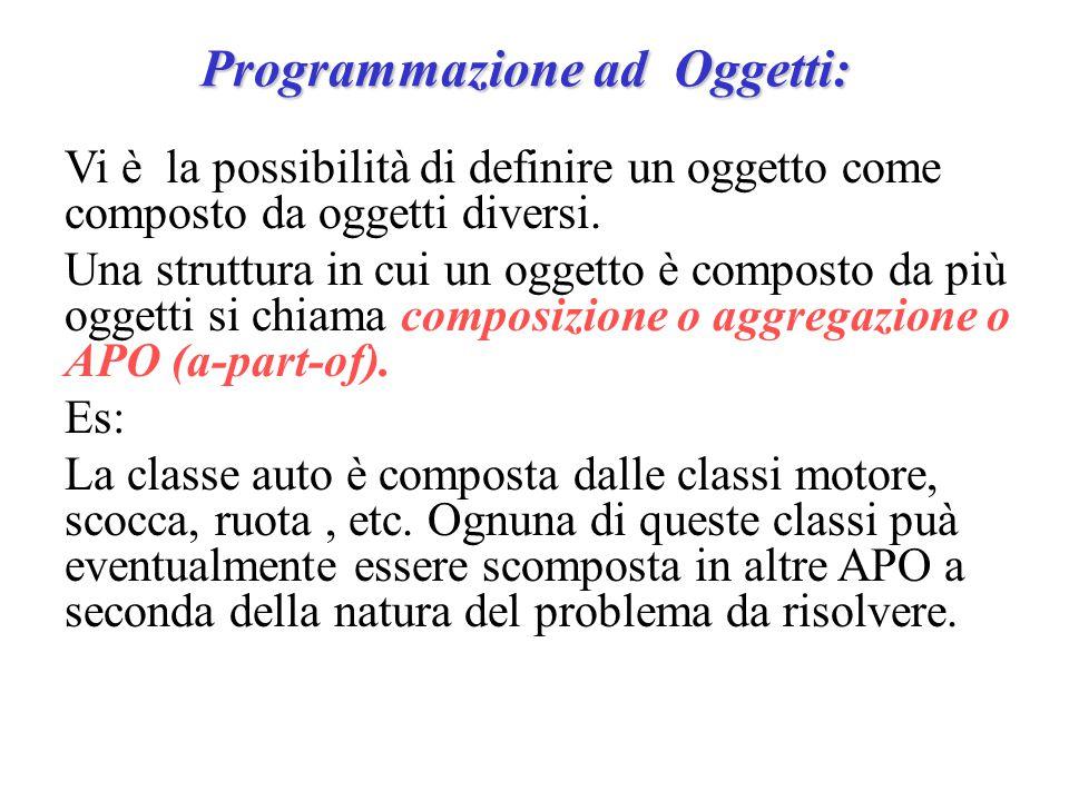 Vi è la possibilità di definire un oggetto come composto da oggetti diversi.