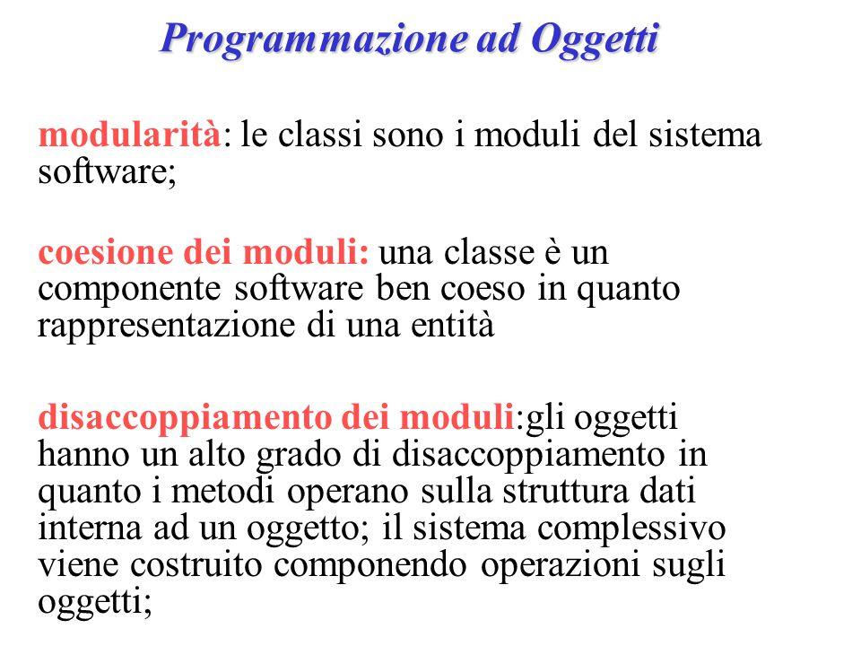 Programmazione ad Oggetti modularità: le classi sono i moduli del sistema software; coesione dei moduli: una classe è un componente software ben coeso in quanto rappresentazione di una entità disaccoppiamento dei moduli:gli oggetti hanno un alto grado di disaccoppiamento in quanto i metodi operano sulla struttura dati interna ad un oggetto; il sistema complessivo viene costruito componendo operazioni sugli oggetti;