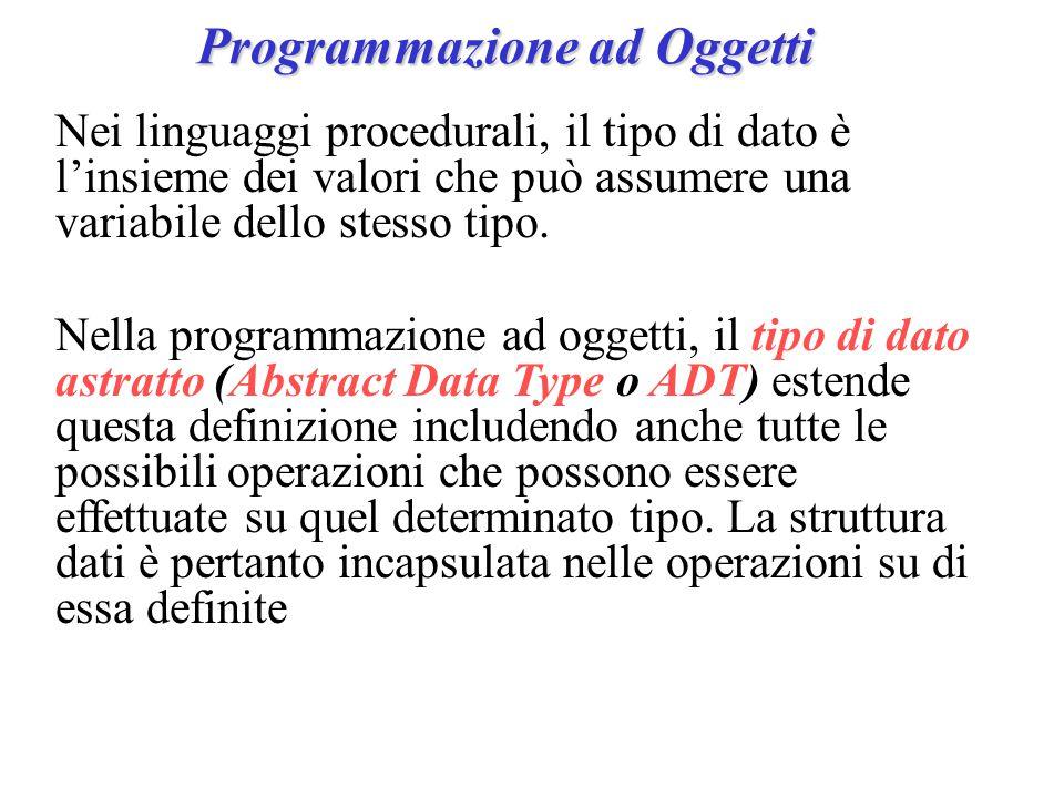 Programmazione ad Oggetti Nei linguaggi procedurali, il tipo di dato è l'insieme dei valori che può assumere una variabile dello stesso tipo.