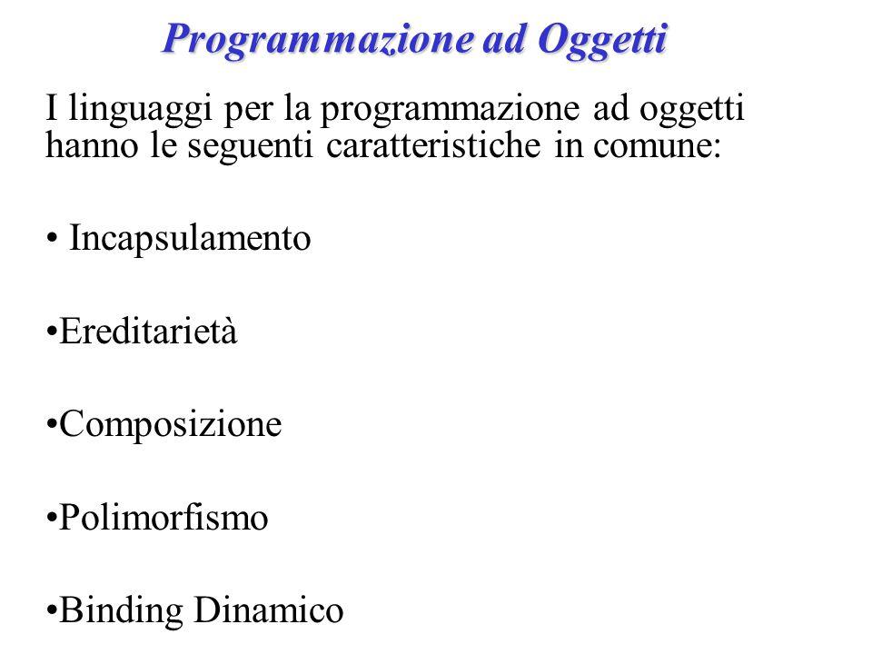 Programmazione ad Oggetti I linguaggi per la programmazione ad oggetti hanno le seguenti caratteristiche in comune: Incapsulamento Ereditarietà Composizione Polimorfismo Binding Dinamico