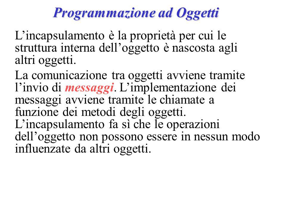Programmazione ad Oggetti L'incapsulamento è la proprietà per cui le struttura interna dell'oggetto è nascosta agli altri oggetti.