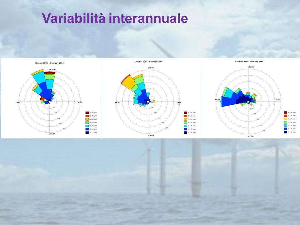 Variabilità interannuale